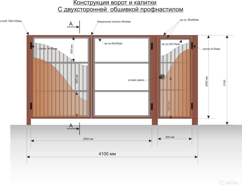 Откатные ворота из профнастила чертежи